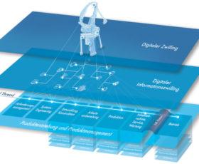 PLM-Systeme – die Plattform für Digitalisierung