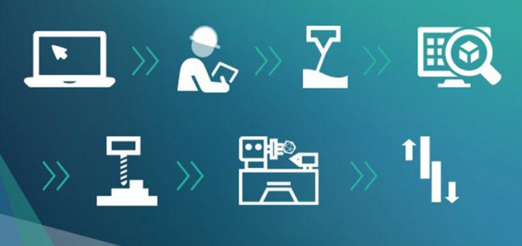 Live-Webinar: So integrieren Sie die additive Metallfertigung in Ihren konventionellen Fertigungsprozess