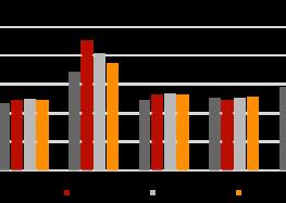Steigende Werkzeugpreise in der zweiten Jahreshälfte 2020